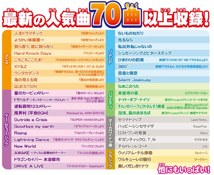 3DS3の収録曲/ダウンロードコンテンツ - 太鼓の達 …